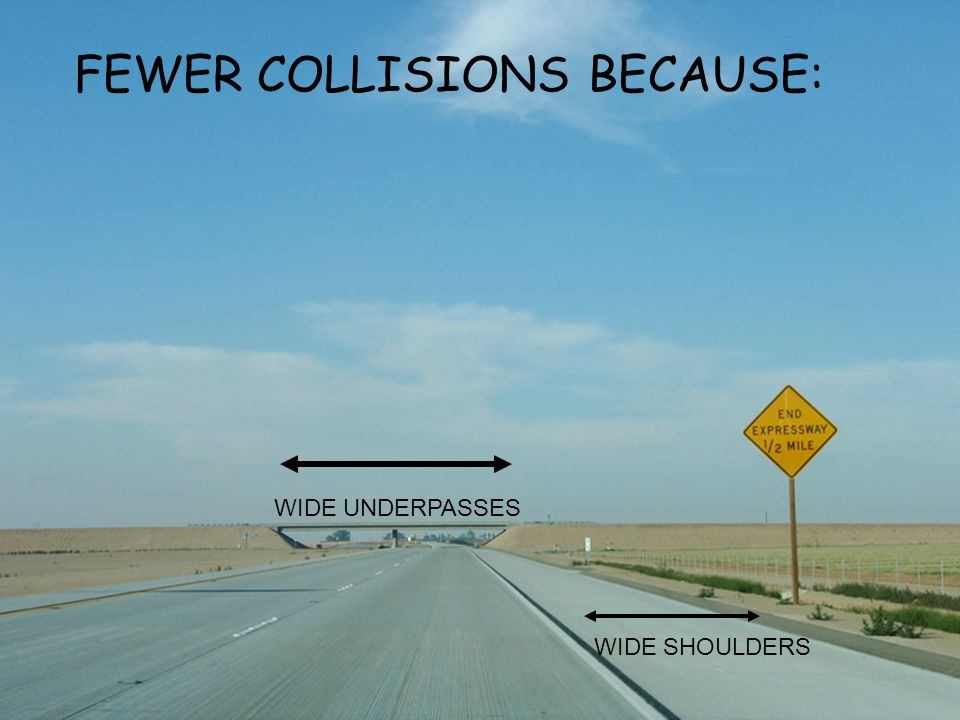 FEWER COLLISIONS BECAUSE: