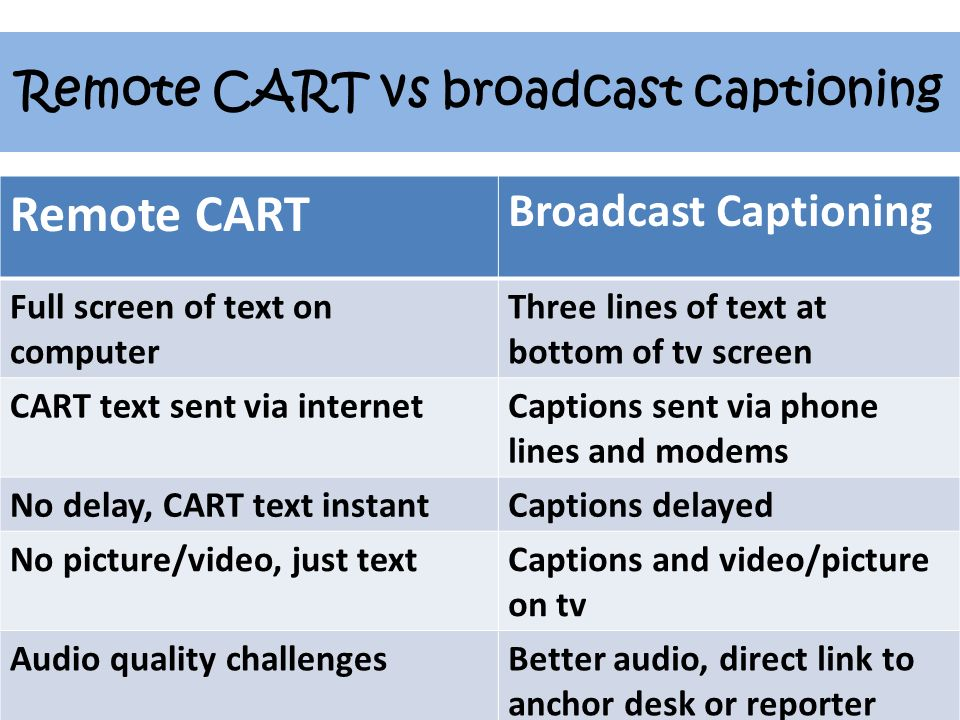 Remote CART vs broadcast captioning