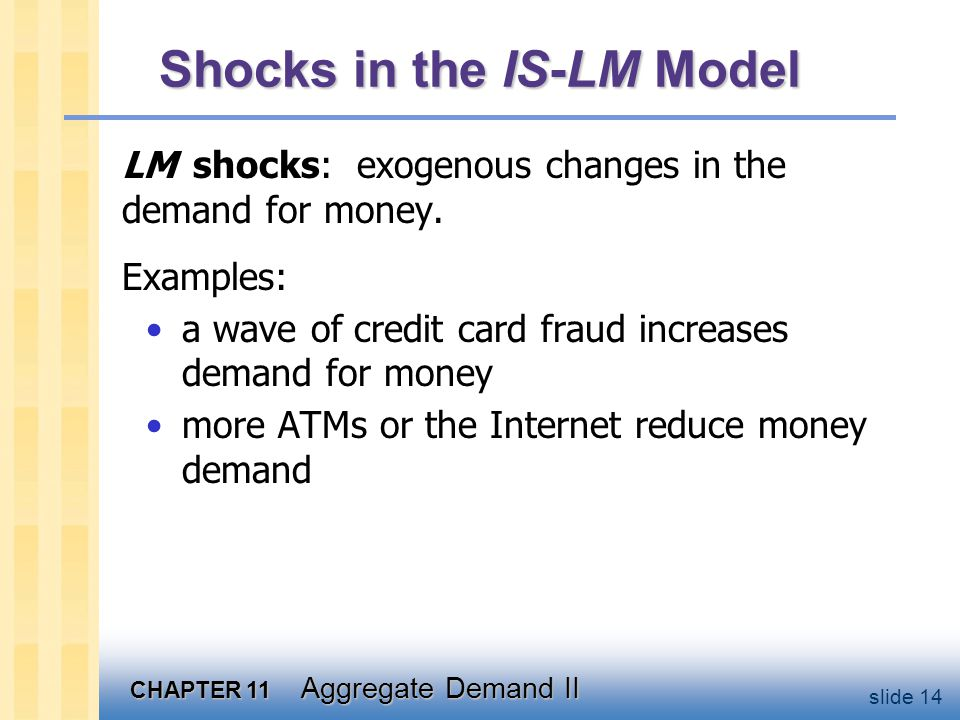 EXERCISE: Analyze shocks with the IS-LM model