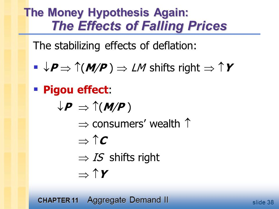The Money Hypothesis Again: The Effects of Falling Prices