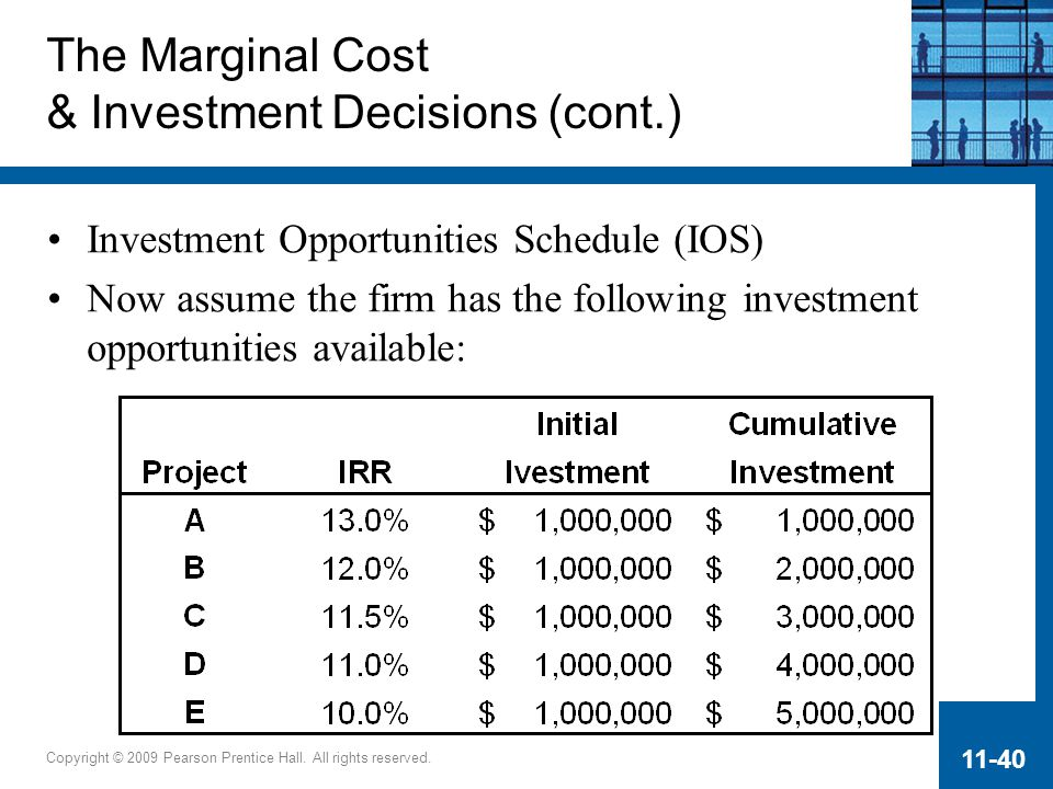 The Marginal Cost & Investment Decisions (cont.)