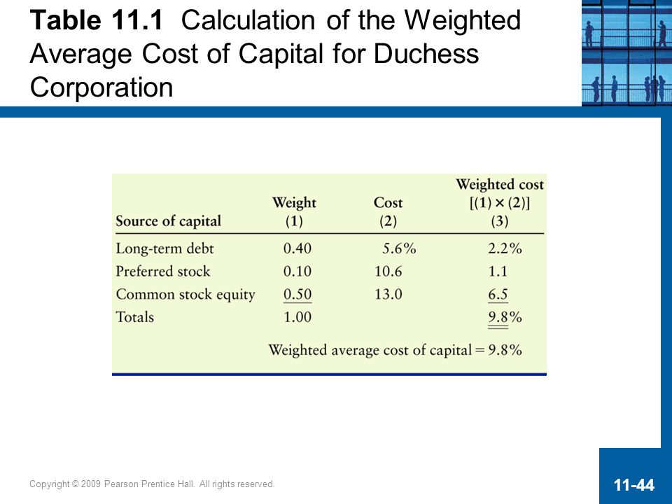 Table 11.1 Calculation of the Weighted Average Cost of Capital for Duchess Corporation