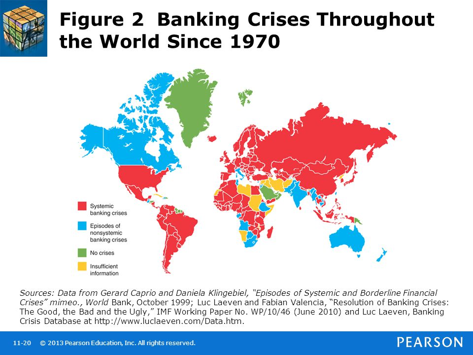 Figure 2 Banking Crises Throughout the World Since 1970