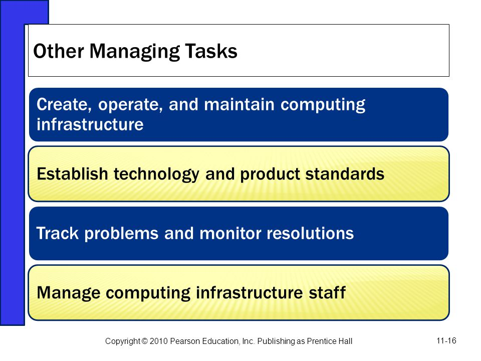 Other Managing Tasks Create, operate, and maintain computing infrastructure. Establish technology and product standards.