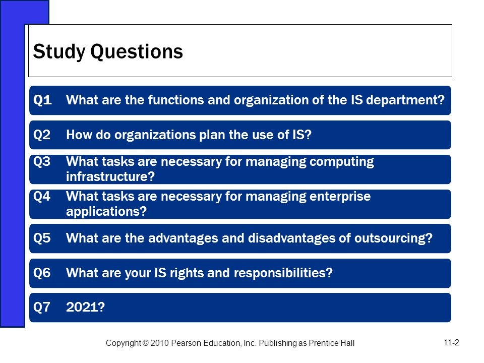 Study Questions Q1 What are the functions and organization of the IS department Q2 How do organizations plan the use of IS