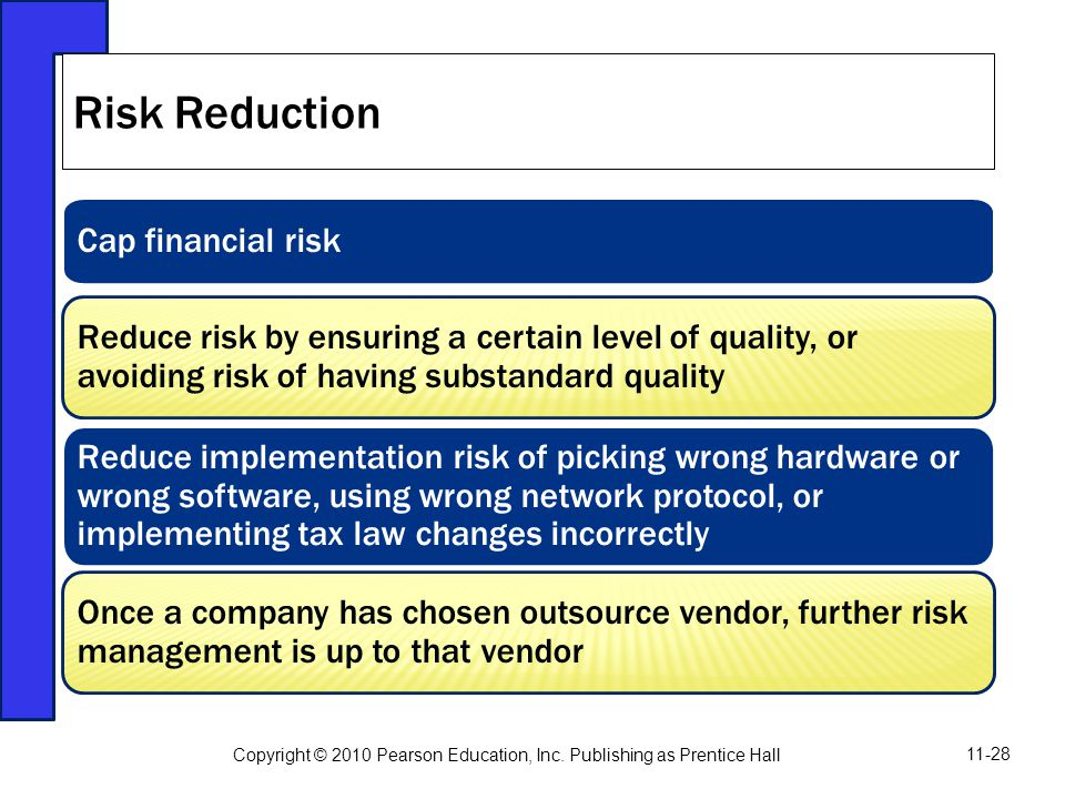 Risk Reduction Cap financial risk