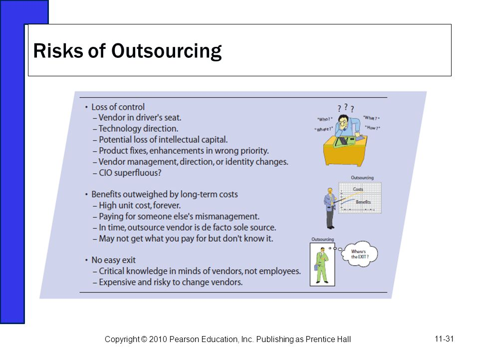 Risks of Outsourcing Copyright © 2010 Pearson Education, Inc. Publishing as Prentice Hall