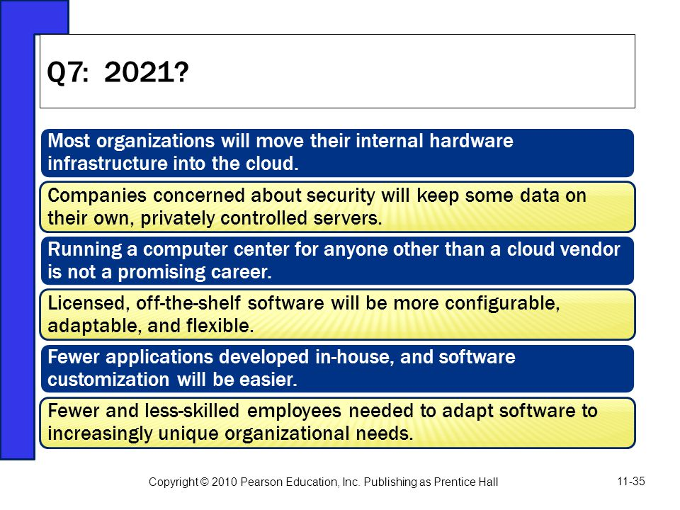 Q7: 2021 Most organizations will move their internal hardware infrastructure into the cloud.