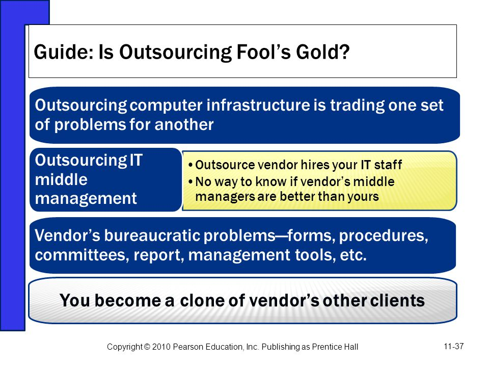 Guide: Is Outsourcing Fool's Gold