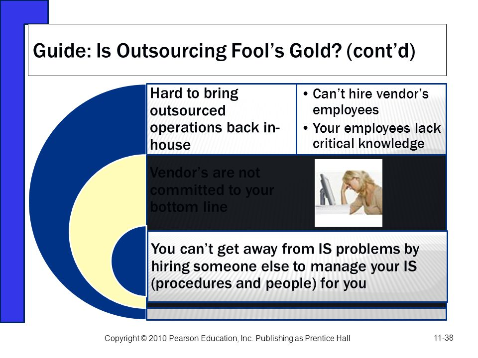 Guide: Is Outsourcing Fool's Gold (cont'd)