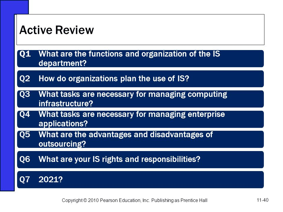 Active Review Q1 What are the functions and organization of the IS department Q2 How do organizations plan the use of IS