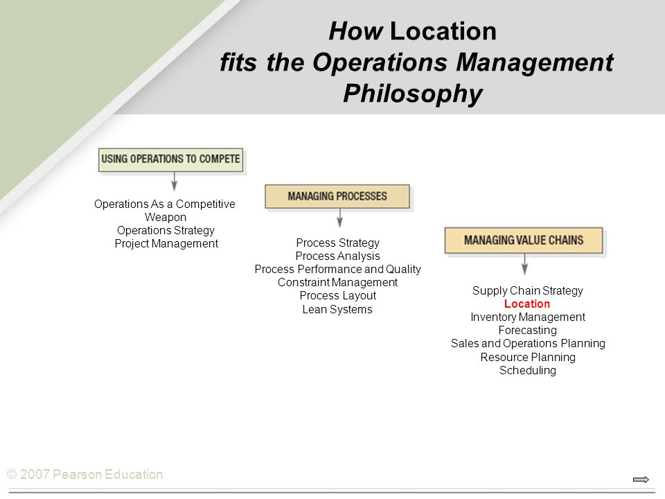 How Location fits the Operations Management Philosophy