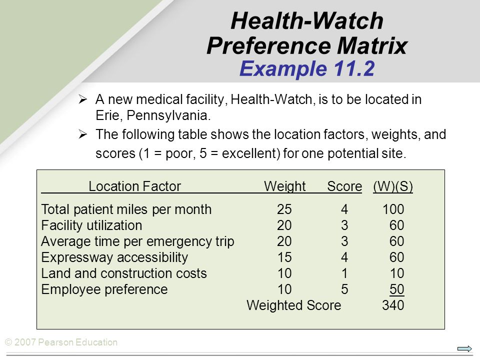 Health-Watch Preference Matrix Example 11.2