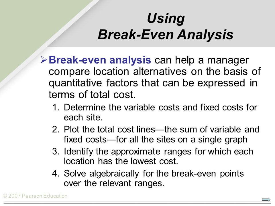 Using Break-Even Analysis