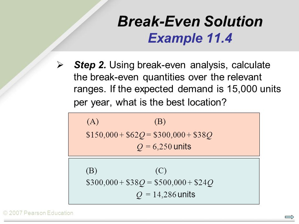 Break-Even Solution Example 11.4