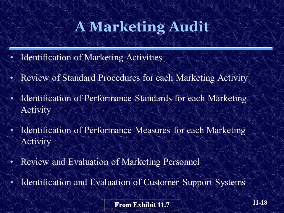 A Marketing Audit Identification of Marketing Activities