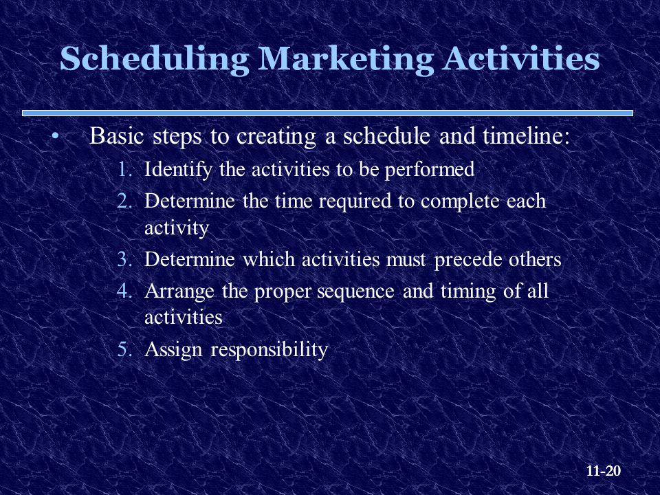 Scheduling Marketing Activities