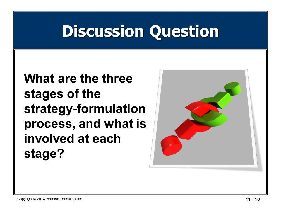 Discussion Question What are the three stages of the strategy-formulation process, and what is involved at each stage