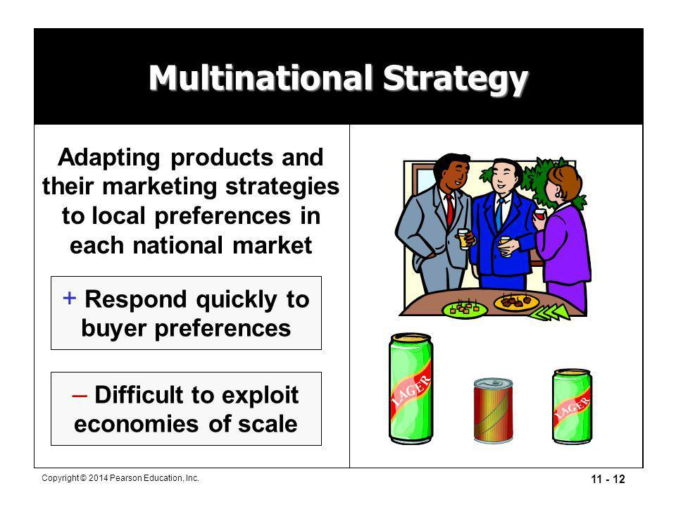 Multinational Strategy