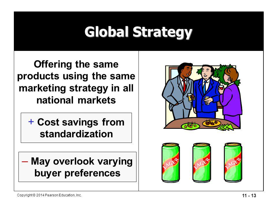 Global Strategy Offering the same products using the same marketing strategy in all national markets.