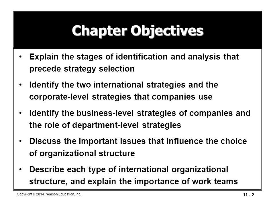 Chapter Objectives Explain the stages of identification and analysis that precede strategy selection.
