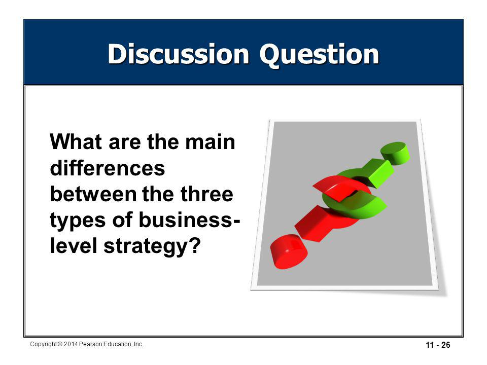 Discussion Question What are the main differences between the three types of business-level strategy
