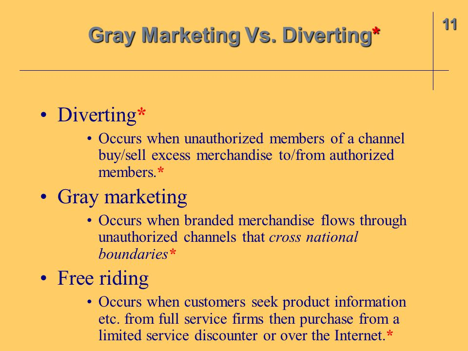 Gray Marketing Vs. Diverting*
