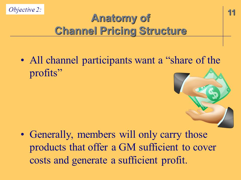 Channel Pricing Structure