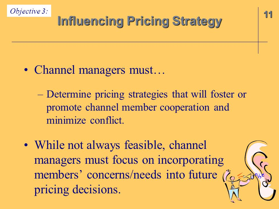 Influencing Pricing Strategy