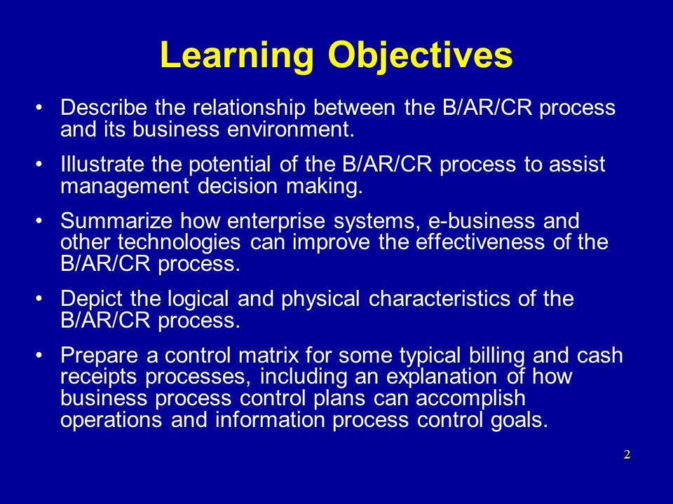 Learning Objectives Describe the relationship between the B/AR/CR process and its business environment.