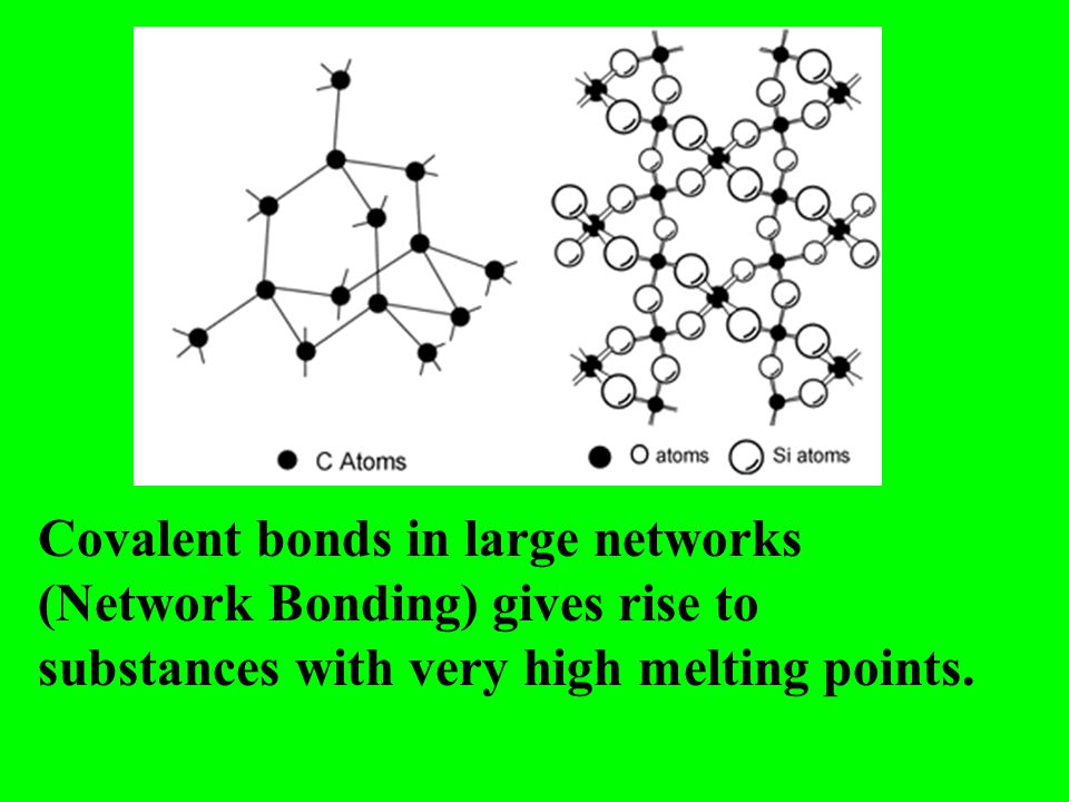 Covalent bonds in large networks (Network Bonding) gives rise to substances with very high melting points.