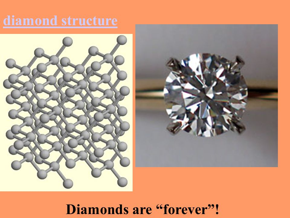 Diamonds are forever !
