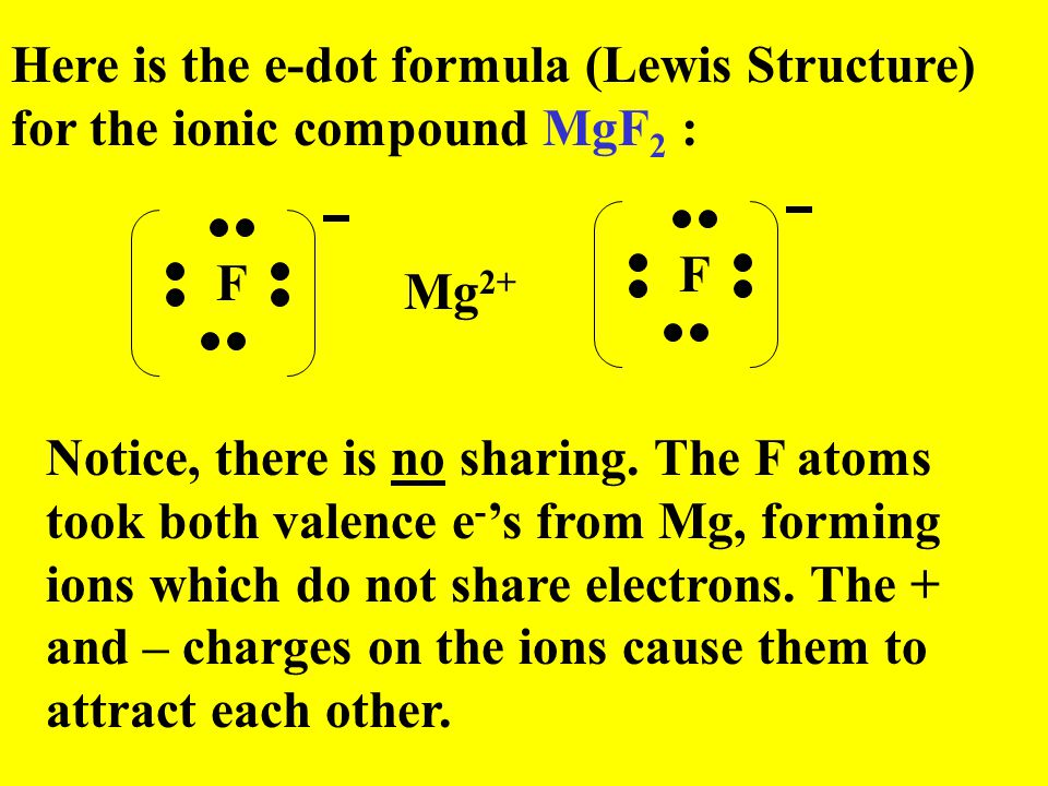 Here is the e-dot formula (Lewis Structure) for the ionic compound MgF2 :