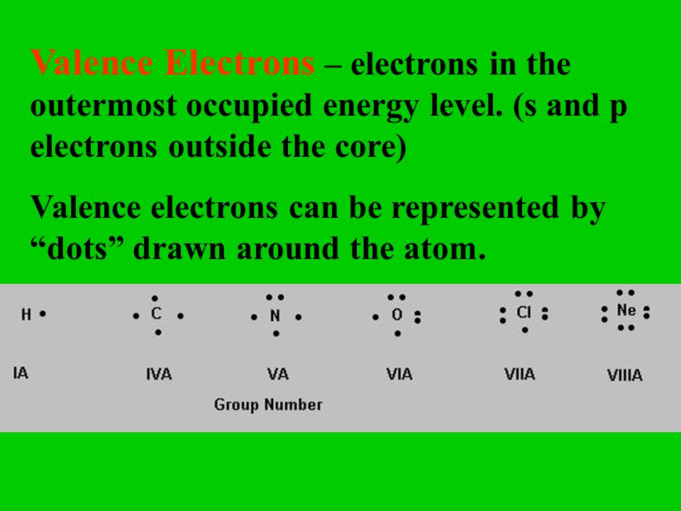 Valence Electrons – electrons in the outermost occupied energy level
