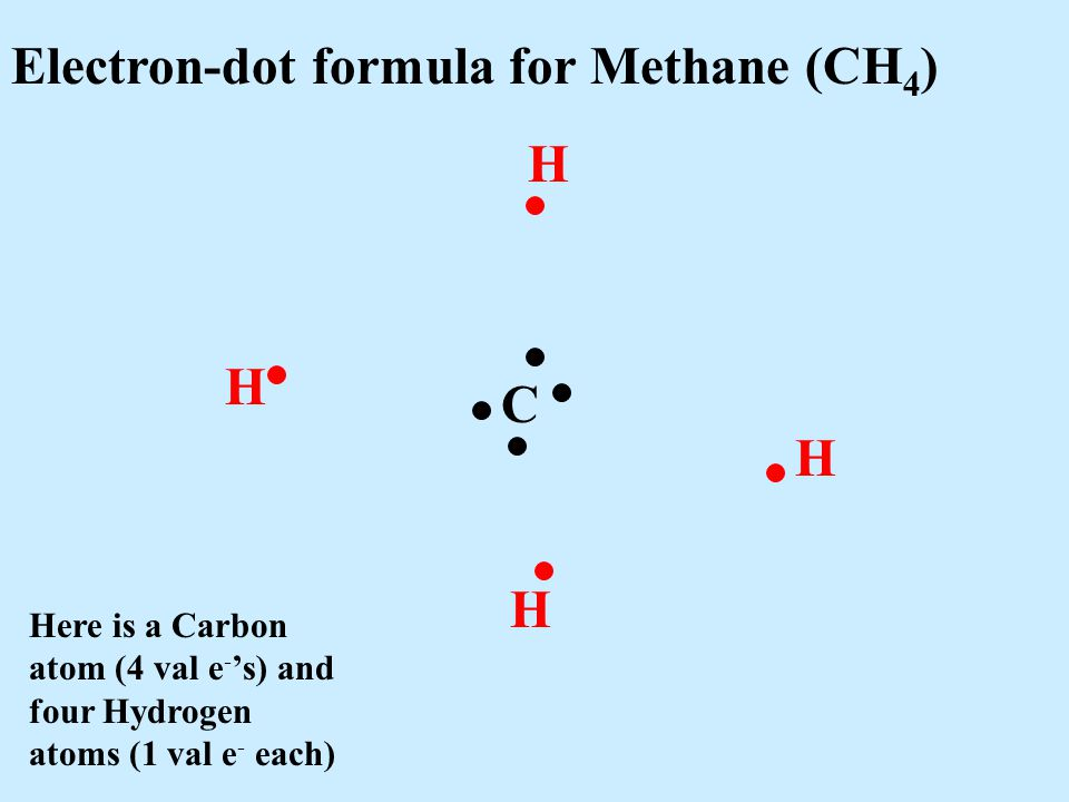 Electron-dot formula for Methane (CH4)