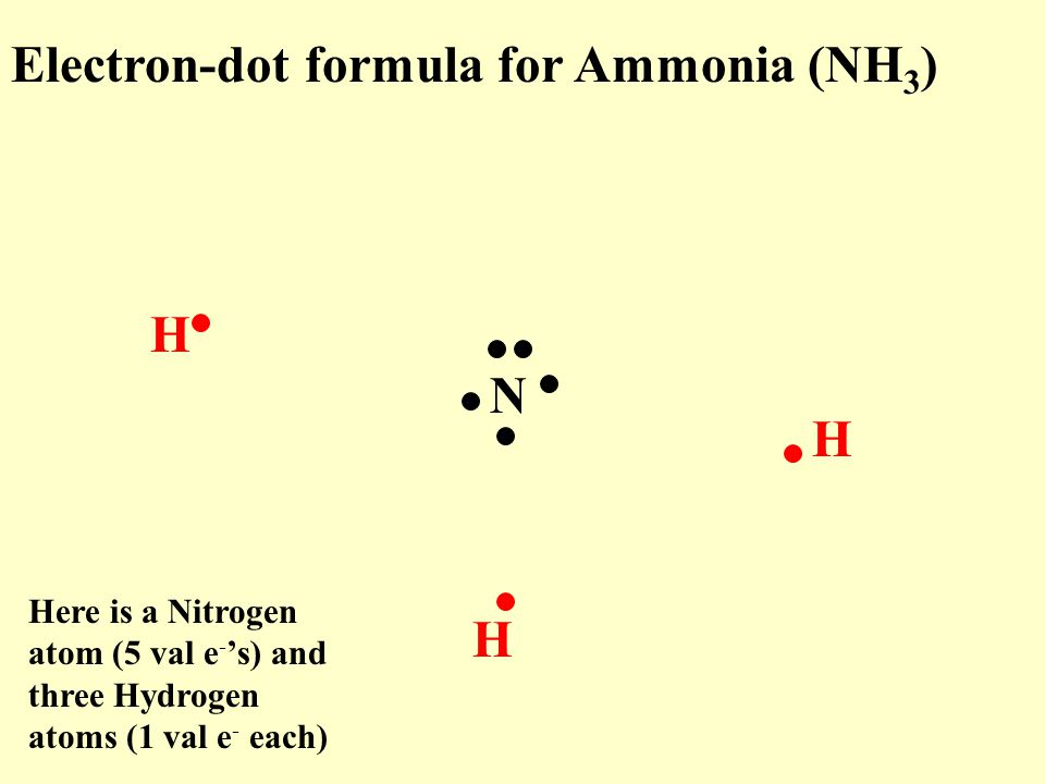 Electron-dot formula for Ammonia (NH3)