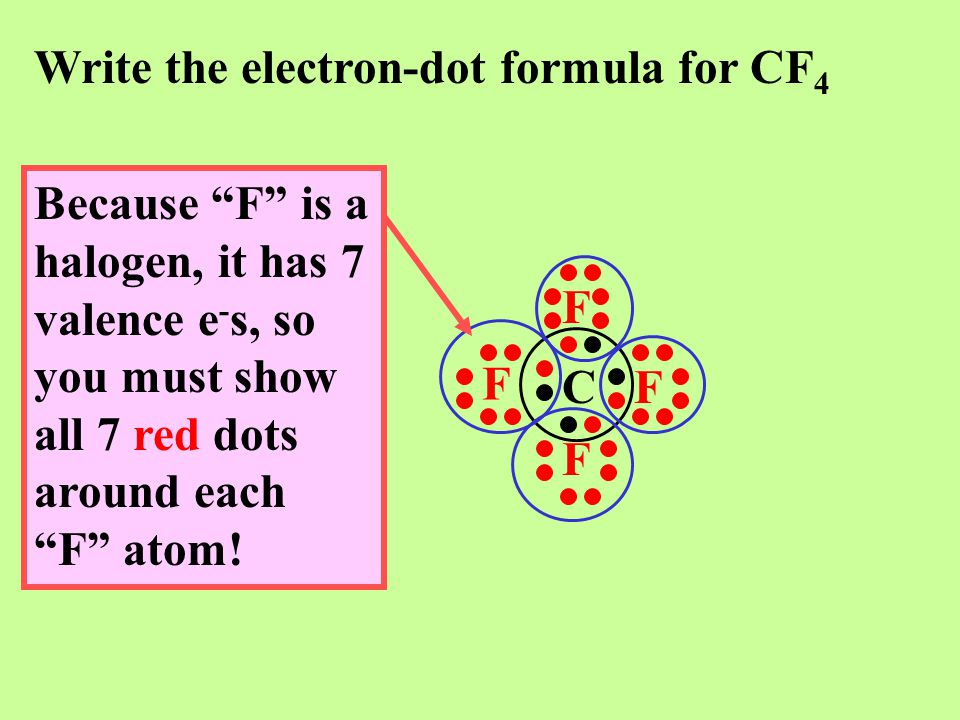 Write the electron-dot formula for CF4