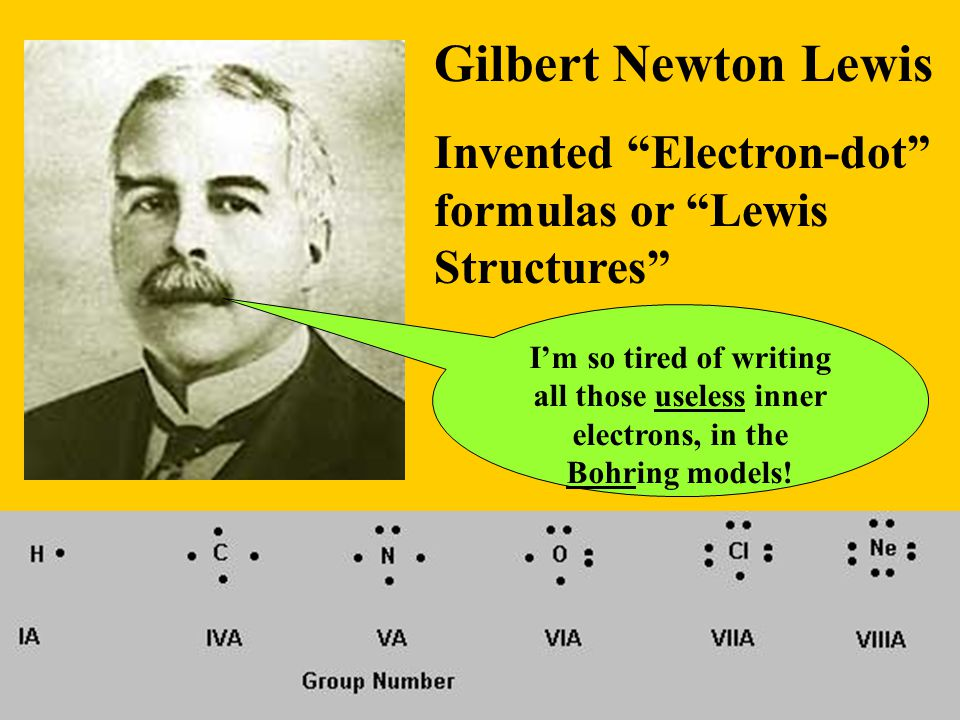 Gilbert Newton Lewis Invented Electron-dot formulas or Lewis Structures