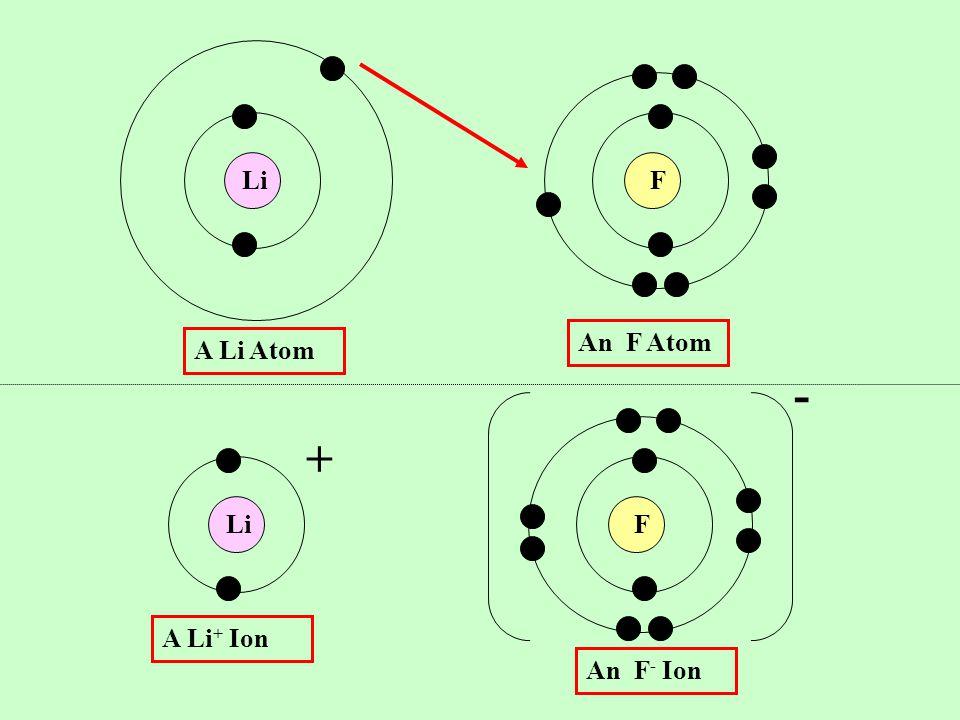 Li F An F Atom A Li Atom - + Li F A Li+ Ion An F- Ion