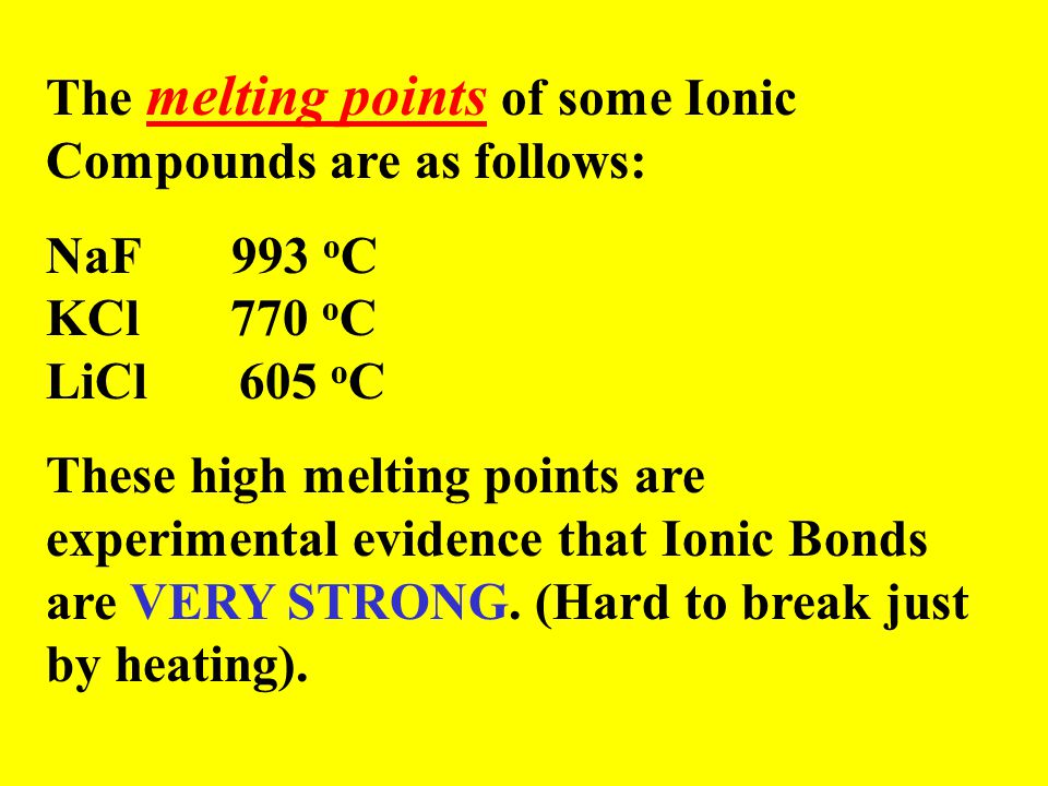 The melting points of some Ionic Compounds are as follows: