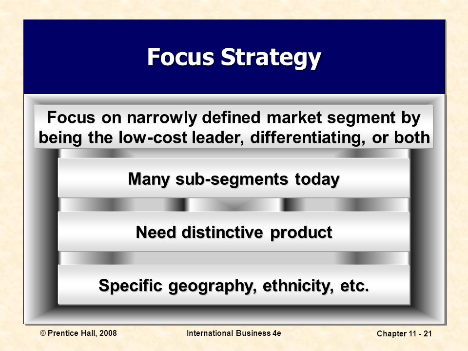 Focus Strategy Focus on narrowly defined market segment by