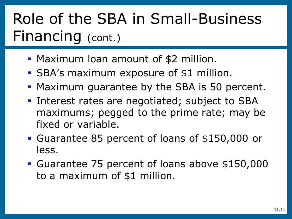 Role of the SBA in Small-Business Financing (cont.)