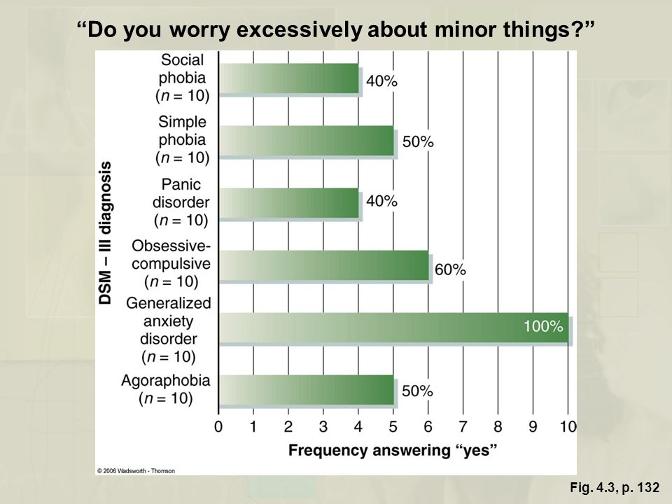 Do you worry excessively about minor things