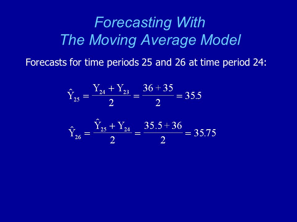 Forecasting With The Moving Average Model