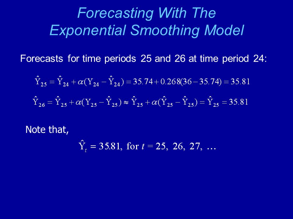 Forecasting With The Exponential Smoothing Model