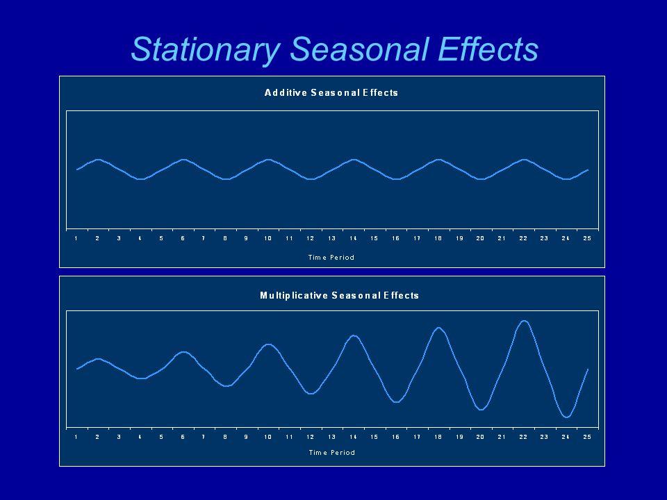 Stationary Seasonal Effects