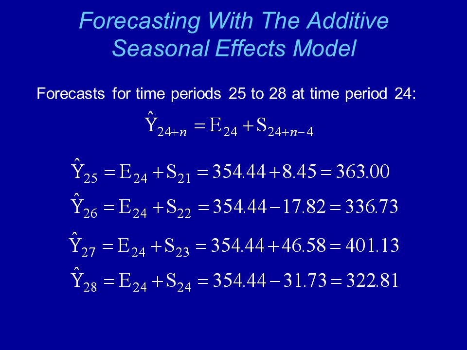 Forecasting With The Additive Seasonal Effects Model