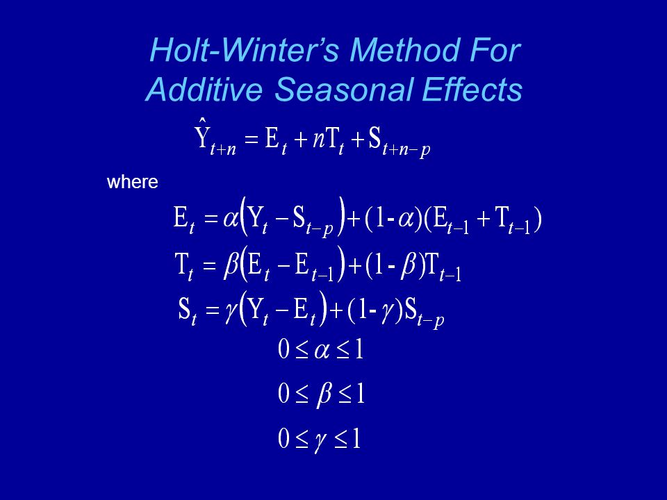 Holt-Winter's Method For Additive Seasonal Effects