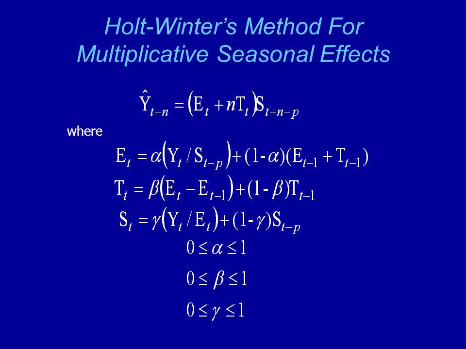Holt-Winter's Method For Multiplicative Seasonal Effects
