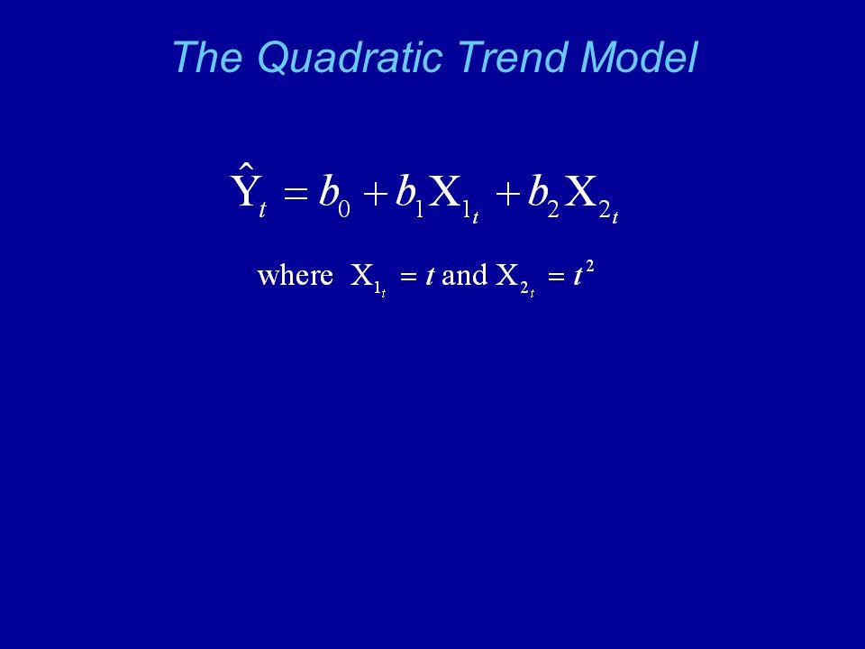 The Quadratic Trend Model